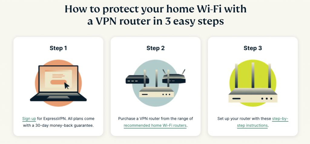 Screenshot of setting up ExpressVPN on a router
